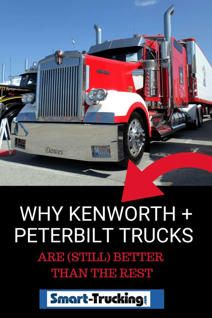 Red and White Kenworth Custom Semi Truck