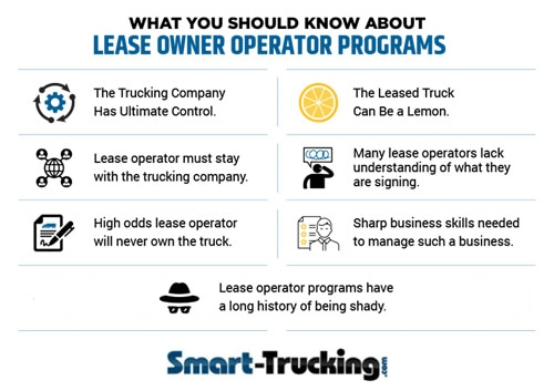 10 Reasons Lease Owner Operator Plans Can Be A Terrible